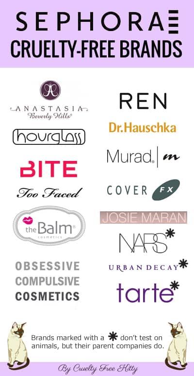 makeup brands list 2016