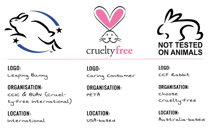 cruelty free logos that provide brand authenticity